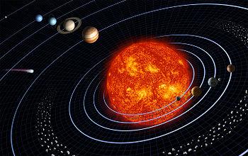 太阳系 行星椭圆轨道