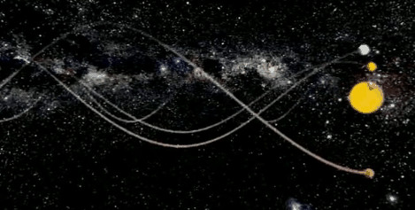太阳系 行星螺旋运动