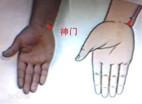 手腕内侧的神门穴
